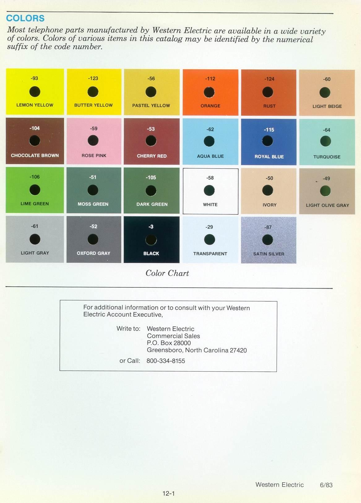 Wondrous Wiring Colour Codes Nz New Model Wiring Diagram Wiring 101 Ariotwise Assnl
