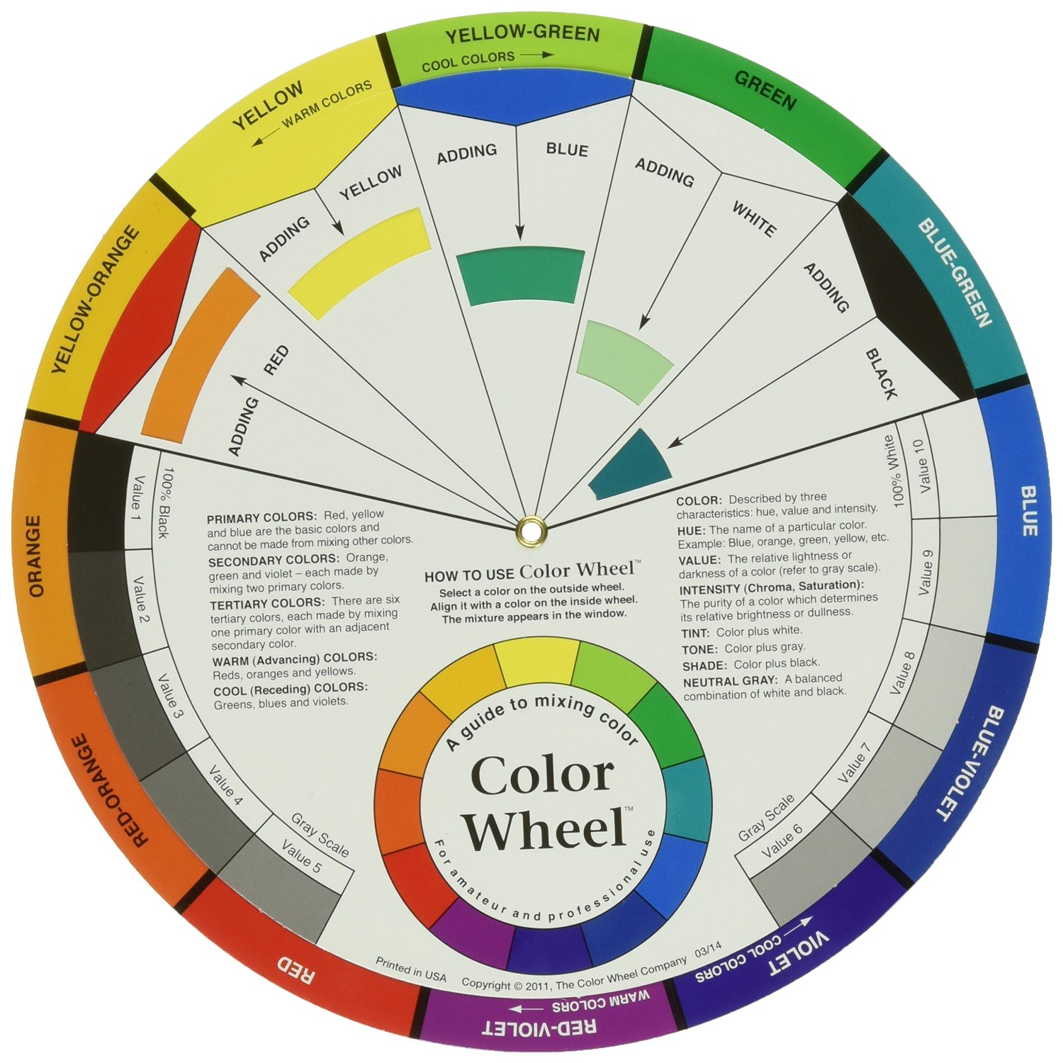 Color hue How does the colour wheel work