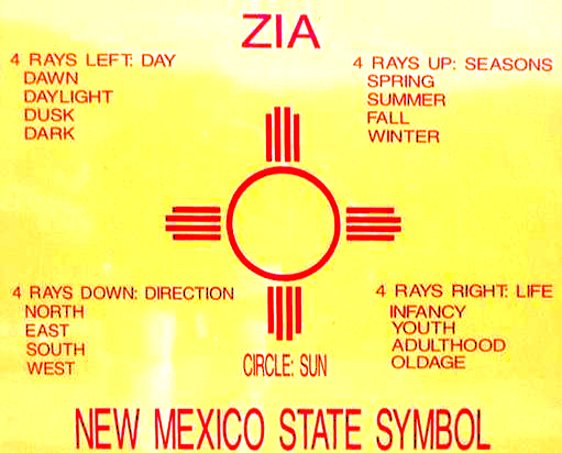 Zia Sun Sign